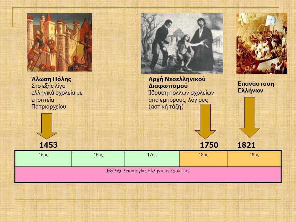15ος16ος17ος18ος19ος Εξέλιξη λειτουργίας Ελληνικών Σχολείων 145317501821 Άλωση Πόλης Στο εξής λίγα ελληνικά σχολεία με εποπτεία Πατριαρχείου Αρχή Νεοε