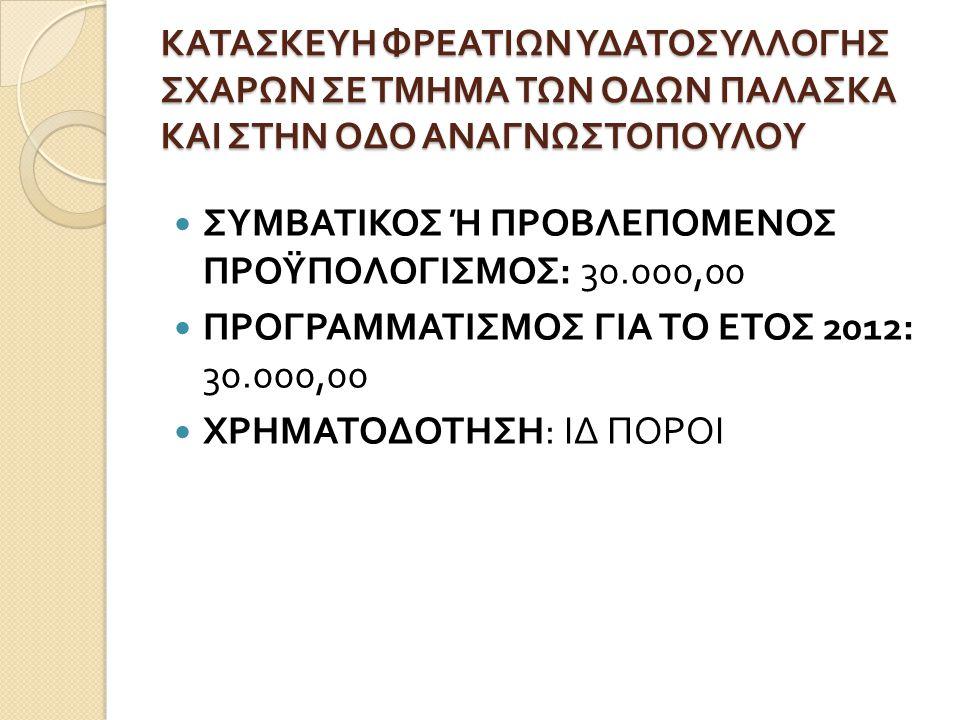 ΚΑΤΑΣΚΕΥΗ ΦΡΕΑΤΙΩΝ ΥΔΑΤΟΣΥΛΛΟΓΗΣ ΣΧΑΡΩΝ ΣΕ ΤΜΗΜΑ ΤΩΝ ΟΔΩΝ ΠΑΛΑΣΚΑ ΚΑΙ ΣΤΗΝ ΟΔΟ ΑΝΑΓΝΩΣΤΟΠΟΥΛΟΥ  ΣΥΜΒΑΤΙΚΟΣ Ή ΠΡΟΒΛΕΠΟΜΕΝΟΣ ΠΡΟΫΠΟΛΟΓΙΣΜΟΣ : 30.000,00