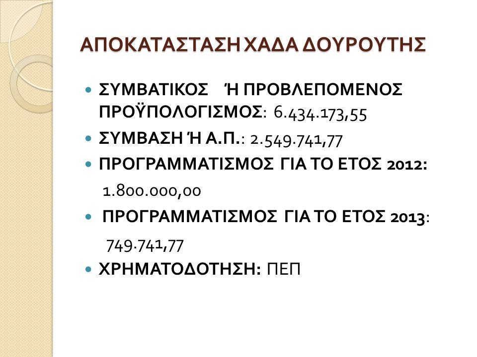 ΚΑΤΑΣΚΕΥΗ ΦΡΕΑΤΙΩΝ ΥΔΑΤΟΣΥΛΛΟΓΗΣ ΣΧΑΡΩΝ ΣΕ ΤΜΗΜΑ ΤΩΝ ΟΔΩΝ ΠΑΛΑΣΚΑ ΚΑΙ ΣΤΗΝ ΟΔΟ ΑΝΑΓΝΩΣΤΟΠΟΥΛΟΥ  ΣΥΜΒΑΤΙΚΟΣ Ή ΠΡΟΒΛΕΠΟΜΕΝΟΣ ΠΡΟΫΠΟΛΟΓΙΣΜΟΣ : 30.000,00  ΠΡΟΓΡΑΜΜΑΤΙΣΜΟΣ ΓΙΑ ΤΟ ΕΤΟΣ 2012: 30.000,00  ΧΡΗΜΑΤΟΔΟΤΗΣΗ : ΙΔ ΠΟΡΟΙ