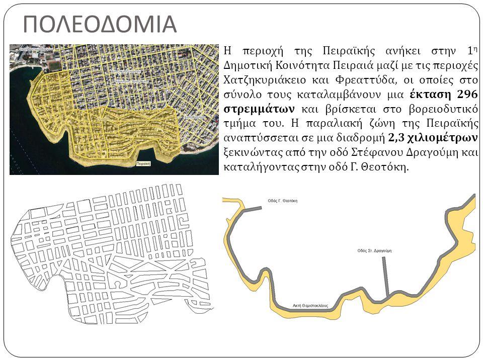 ΠΟΛΕΟΔΟΜΙΑ Η περιοχή της Πειραϊκής ανήκει στην 1 η Δημοτική Κοινότητα Πειραιά μαζί με τις περιοχές Χατζηκυριάκειο και Φρεαττύδα, οι οποίες στο σύνολο τους καταλαμβάνουν μια έκταση 296 στρεμμάτων και βρίσκεται στο βορειοδυτικό τμήμα του.