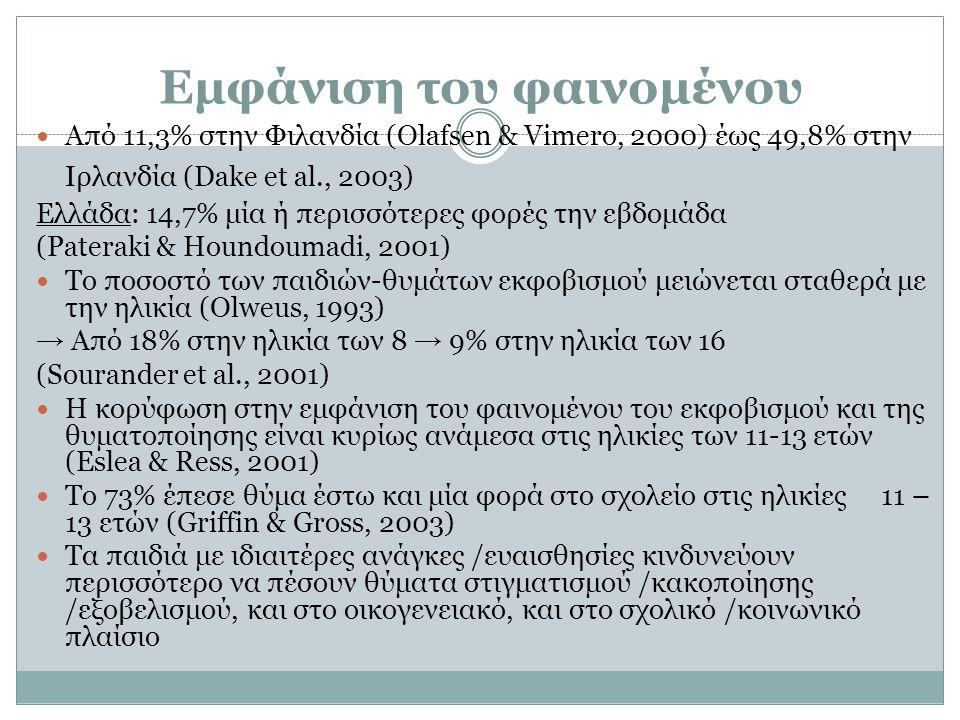 Εμφάνιση του φαινομένου  Από 11,3% στην Φιλανδία (Olafsen & Vimero, 2000) έως 49,8% στην Ιρλανδία (Dake et al., 2003) Ελλάδα: 14,7% μία ή περισσότερες φορές την εβδομάδα (Pateraki & Houndoumadi, 2001)  Το ποσοστό των παιδιών-θυμάτων εκφοβισμού μειώνεται σταθερά με την ηλικία (Olweus, 1993) → Από 18% στην ηλικία των 8 → 9% στην ηλικία των 16 (Sourander et al., 2001)  Η κορύφωση στην εμφάνιση του φαινομένου του εκφοβισμού και της θυματοποίησης είναι κυρίως ανάμεσα στις ηλικίες των 11-13 ετών (Eslea & Ress, 2001)  To 73% έπεσε θύμα έστω και μία φορά στο σχολείο στις ηλικίες 11 – 13 ετών (Griffin & Gross, 2003)  Τα παιδιά με ιδιαιτέρες ανάγκες /ευαισθησίες κινδυνεύουν περισσότερο να πέσουν θύματα στιγματισμού /κακοποίησης /εξοβελισμού, και στο οικογενειακό, και στο σχολικό /κοινωνικό πλαίσιο