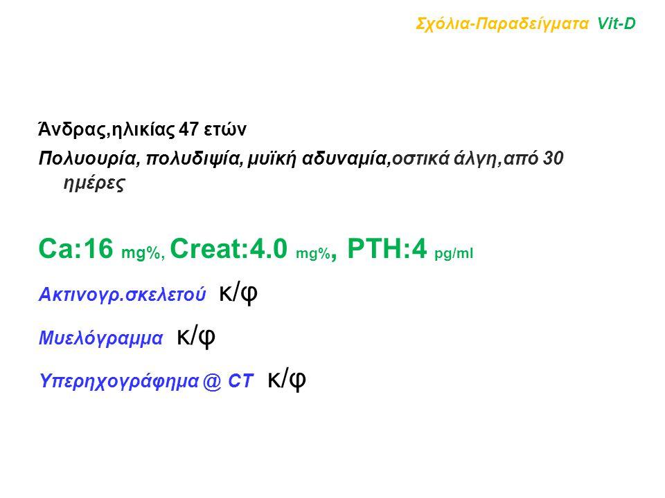 Άνδρας,ηλικίας 47 ετών Πολυουρία, πολυδιψία, μυϊκή αδυναμία,οστικά άλγη,από 30 ημέρες Ca:16 mg%, Creat:4.0 mg%, PTH:4 pg/ml Ακτινογρ.σκελετού κ/φ Μυελ