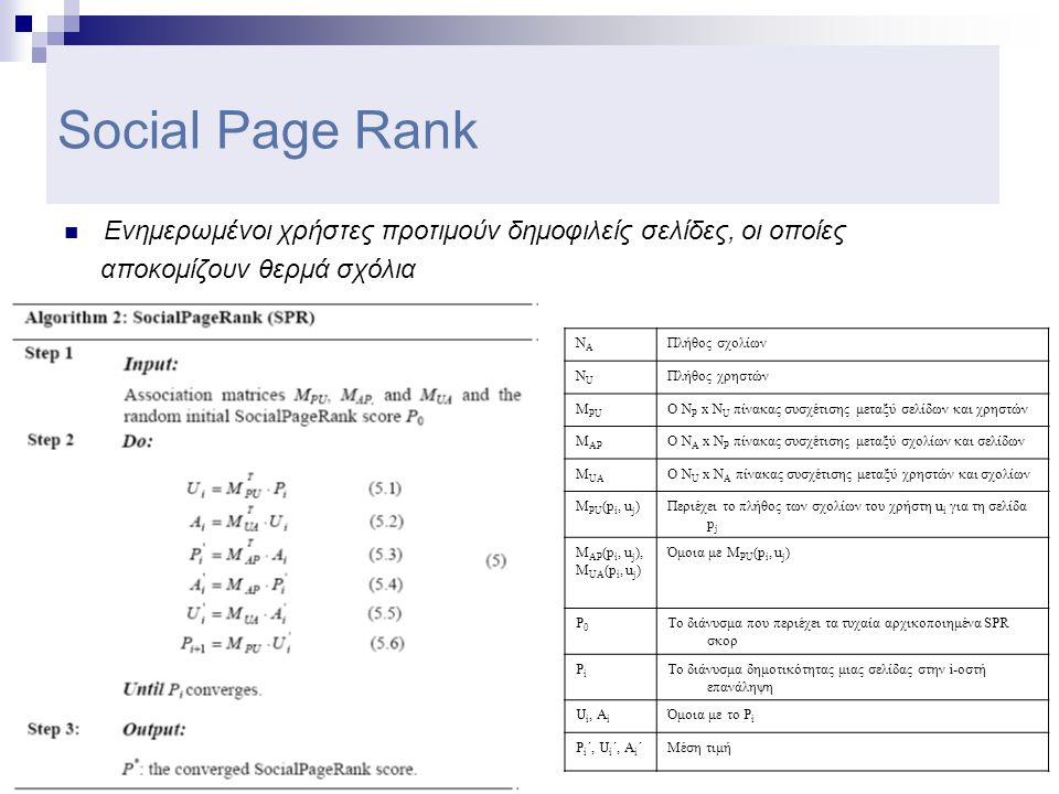 Social Page Rank  Eνημερωμένοι χρήστες προτιμούν δημοφιλείς σελίδες, οι οποίες αποκομίζουν θερμά σχόλια ΝΑΝΑ Πλήθος σχολίων ΝUΝU Πλήθος χρηστών Μ PU Ο Ν P x Ν U πίνακας συσχέτισης μεταξύ σελίδων και χρηστών Μ AP Ο Ν A x Ν P πίνακας συσχέτισης μεταξύ σχολίων και σελίδων ΜUΑΜUΑ Ο Ν U x Ν A πίνακας συσχέτισης μεταξύ χρηστών και σχολίων Μ PU (p i, u j )Περιέχει το πλήθος των σχολίων του χρήστη u i για τη σελίδα p j Μ AP (p i, u j ), M UA (p i, u j ) Όμοια με Μ PU (p i, u j ) P0P0 Το διάνυσμα που περιέχει τα τυχαία αρχικοποιημένα SPR σκορ PiPi Το διάνυσμα δημοτικότητας μιας σελίδας στην i-οστή επανάληψη U i, A i Όμοια με το P i P i ΄, U i ΄, A i ΄Μέση τιμή