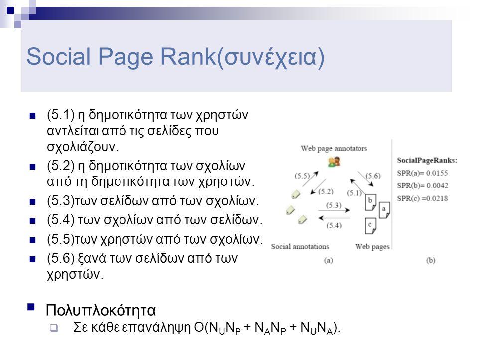 Social Page Rank(συνέχεια)  (5.1) η δημοτικότητα των χρηστών αντλείται από τις σελίδες που σχολιάζουν.