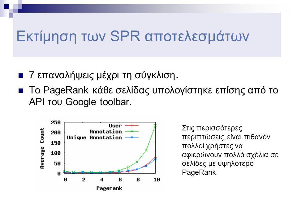 Εκτίμηση των SPR αποτελεσμάτων  7 επαναλήψεις μέχρι τη σύγκλιση.