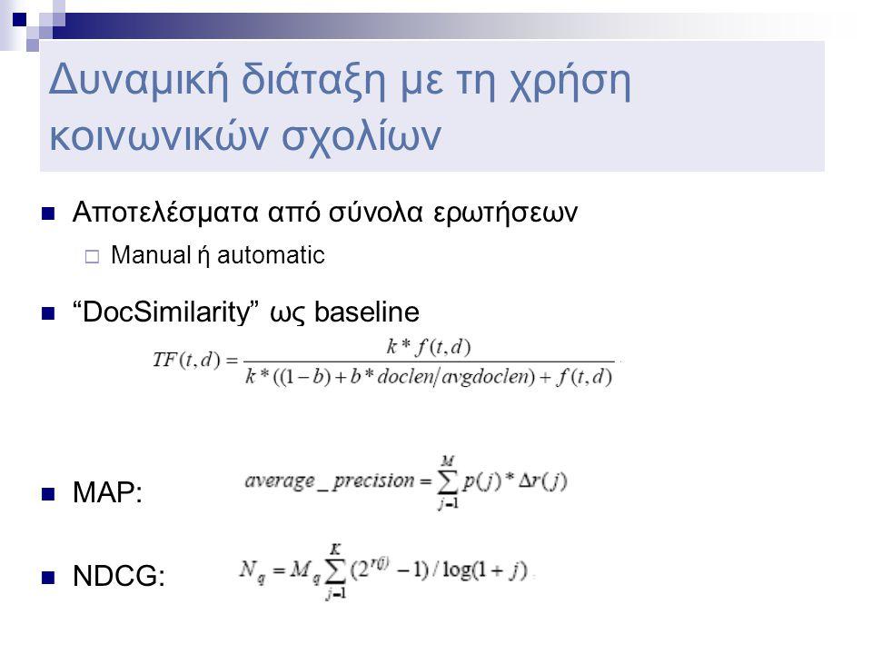 Δυναμική διάταξη με τη χρήση κοινωνικών σχολίων  Αποτελέσματα από σύνολα ερωτήσεων  Manual ή automatic  DocSimilarity ως baseline  MAP:  NDCG: