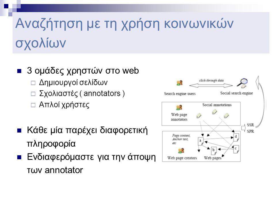 Αναζήτηση με τη χρήση κοινωνικών σχολίων  3 ομάδες χρηστών στο web  Δημιουργοί σελίδων  Σχολιαστές ( annotators )  Απλοί χρήστες  Κάθε μία παρέχει διαφορετική πληροφορία  Ενδιαφερόμαστε για την άποψη των annotator