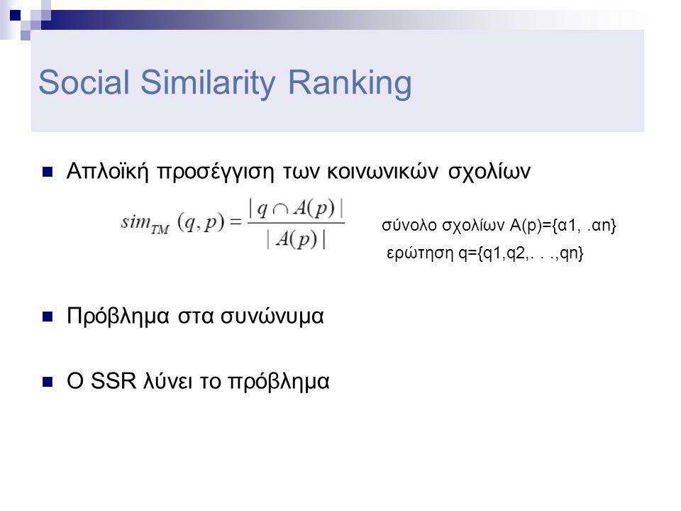 Social Similarity Ranking  Απλοϊκή προσέγγιση των κοινωνικών σχολίων σύνολο σχολίων Α(p)={α1,.αn} ερώτηση q={q1,q2,...,qn}  Πρόβλημα στα συνώνυμα  O SSR λύνει το πρόβλημα