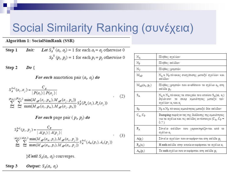 Social Similarity Ranking (συνέχεια)  NANA Πλήθος σχολίων ΝPΝP Πλήθος σελίδων ΝUΝU Πλήθος χρηστών Μ AP N A x N P πίνακας συσχέτισης μεταξύ σχολίων και σελίδων Μ AP (α x, p y )Πλήθος χρηστών που αναθέτουν το σχόλιο α x στη σελίδα p y SASA N A x N A πίνακας τα στοιχεία του οποίου S A (αi, α j ) δηλώνουν το σκορ ομοιότητας μεταξύ των σχολίων α i και α j SPSP N P x N P πίνακας ομοιότητας μεταξύ δύο σελίδων C A, C P Damping παράγοντες της διάδοσης της ομοιότητας για τα σχόλια και τις σελίδες αντίστοιχα (C A, C P = 0.7 ) PAPA Σύνολο σελίδων που χαρακτηρίζονται από το σχόλιο α i A(p j )Σύνολο σχολίων που αναφέρονται στη σελίδα p j P m (α i )Η mth σελίδα στην οποία αναφέρεται το σχόλιο α i Am(pi)Am(pi)Το mth σχόλιο που αναφέρεται στη σελίδα p i