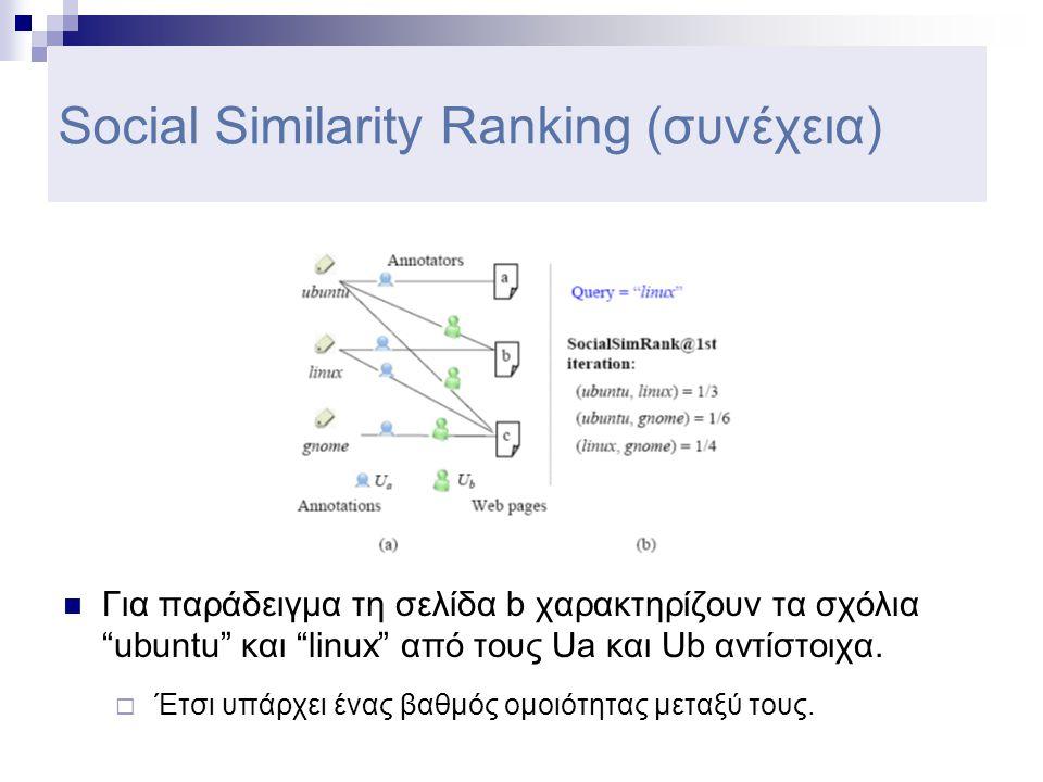 Social Similarity Ranking (συνέχεια)  Πολυπλοκότητα αλγορίθμου  Για κάθε βήμα του αλγορίθμου Ο(Ν Α 2 Ν P 2 )  Η συνολική πολυπλοκότητα του αλγορίθμου ανάλογη με τα βήματα ώστε ο SSR να συγκλίνει.
