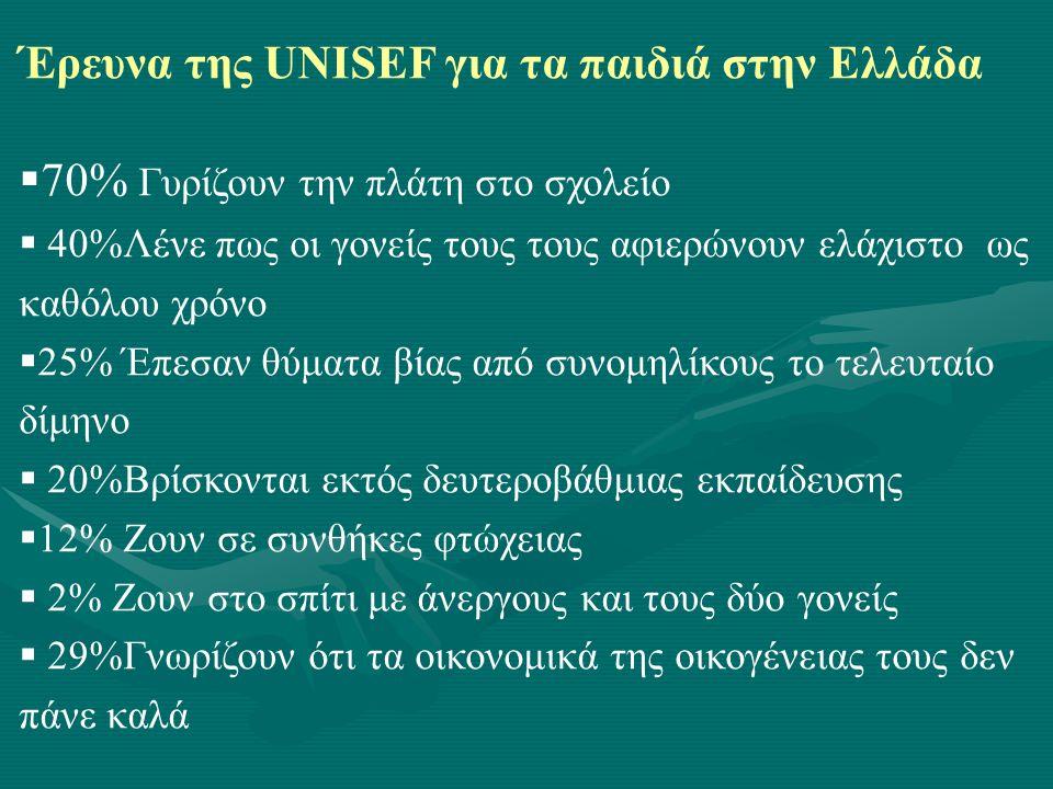 Έρευνα της UNISEF για τα παιδιά στην Ελλάδα  70% Γυρίζουν την πλάτη στο σχολείο  40%Λένε πως οι γονείς τους τους αφιερώνουν ελάχιστο ως καθόλου χρόν