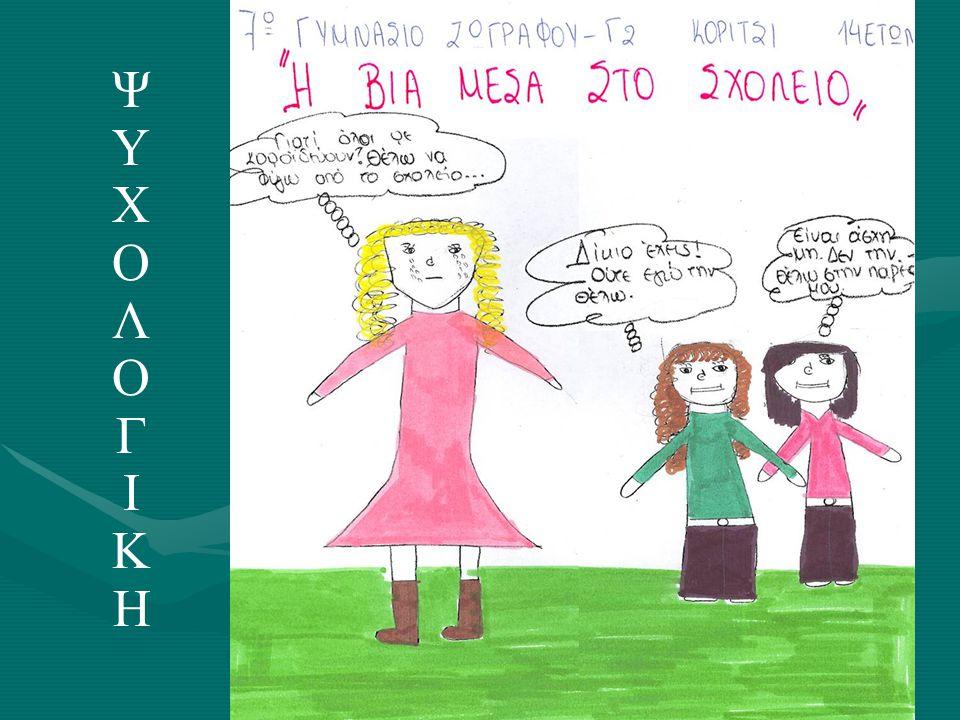 Μαθητές/ τριες που παρουσιάζουν βίαιη - επιθετική συμπεριφορά Πρώτη Τάξη8 Δευτέρα Τάξη14 Τρίτη Τάξη8 Κορίτσια7 Αγόρια23