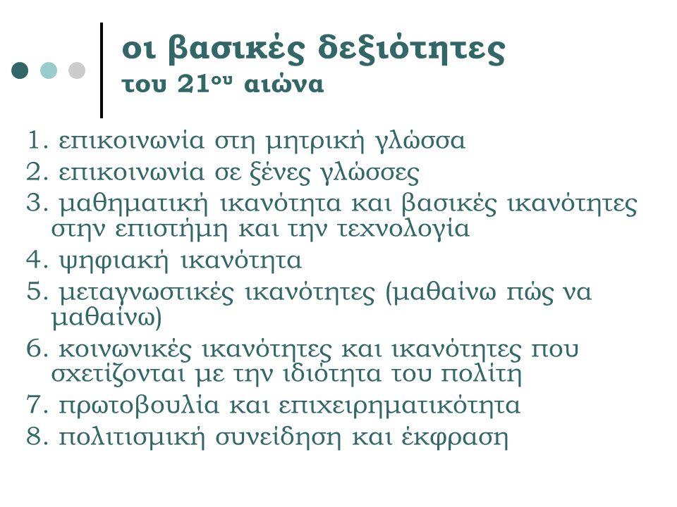 οι βασικές δεξιότητες του 21 ου αιώνα 1. επικοινωνία στη μητρική γλώσσα 2. επικοινωνία σε ξένες γλώσσες 3. μαθηματική ικανότητα και βασικές ικανότητες