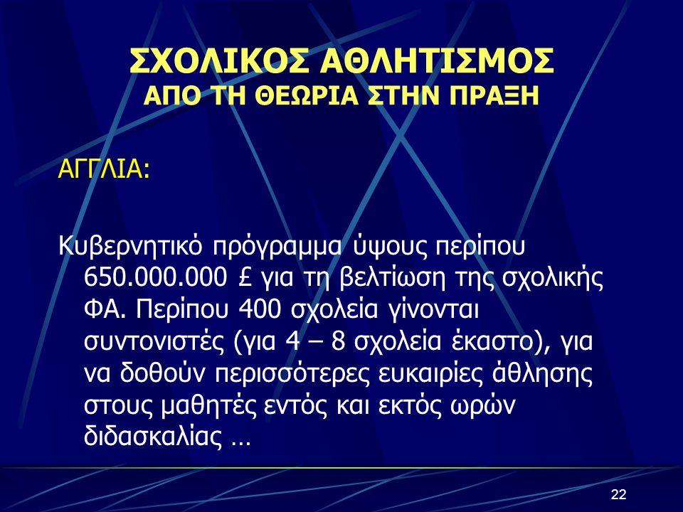 ΣΧΟΛΙΚΟΣ ΑΘΛΗΤΙΣΜΟΣ ΑΠΟ ΤΗ ΘΕΩΡΙΑ ΣΤΗΝ ΠΡΑΞΗ ΑΓΓΛΙΑ: Κυβερνητικό πρόγραμμα ύψους περίπου 650.000.000 £ για τη βελτίωση της σχολικής ΦΑ. Περίπου 400 σχ