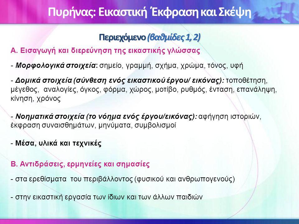 Περιεχόμενο (βαθμίδες 1, 2) Πυρήνας: Εικαστική Έκφραση και Σκέψη Περιεχόμενο (βαθμίδες 1, 2) Α. Εισαγωγή και διερεύνηση της εικαστικής γλώσσας - Μορφο