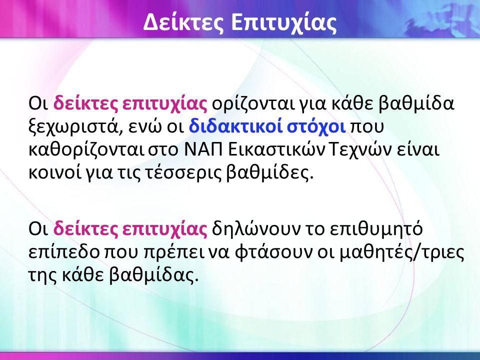 Έρευνα και δημιουργία σε σχέση με την ιστορία, παράδοση, καλλιτεχνική παραγωγή και ζωή της Κύπρου.
