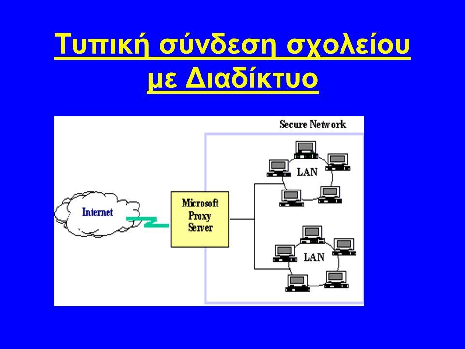 Χαρακτηριστικά σύνδεσης ενός σχολείου με το διαδίκτυο •Σύνδεση μόνο με μία γραμμή •Γρήγορη •Σταθερή •Ασφαλισμένη - Firewall •Να σταματά την χρήση απαγορευμένων ιστοσελίδων •Caching