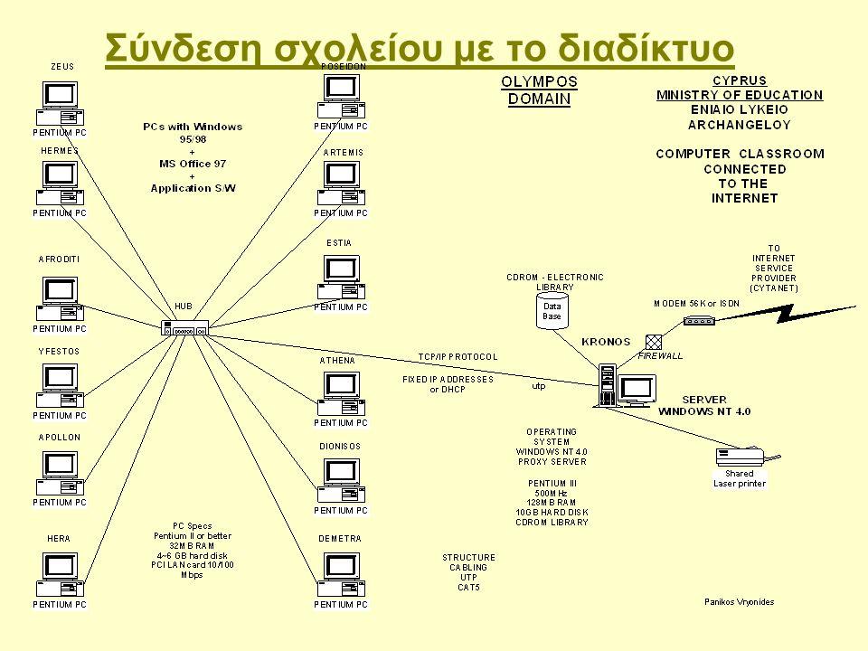 Σύνδεση σχολείου με το διαδίκτυο