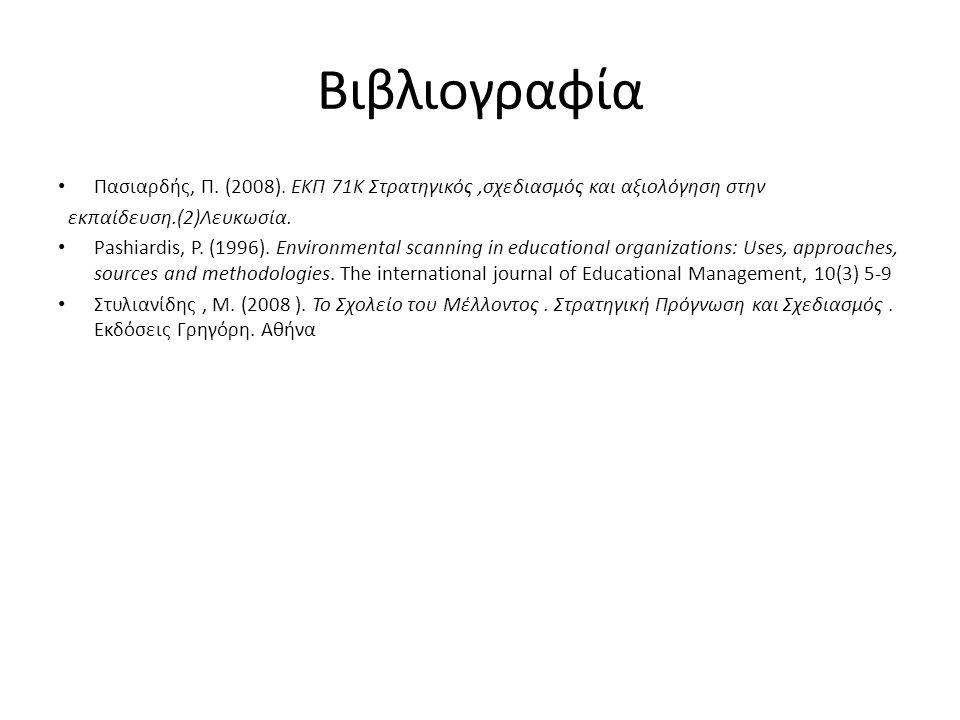 Βιβλιογραφία • Πασιαρδής, Π. (2008). ΕΚΠ 71Κ Στρατηγικός,σχεδιασμός και αξιολόγηση στην εκπαίδευση.(2)Λευκωσία. • Pashiardis, P. (1996). Environmental