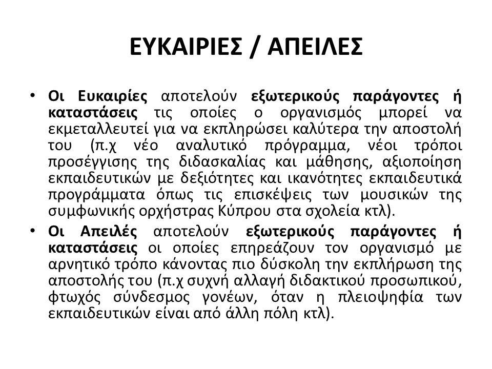 Υποβολή εισηγήσεων… αναζωογόνηση και ενδυνάμωση… • Μια εκπαιδευτική μονάδα ακόμα και μέσα στο ισχύον θεσμικό πλαίσιο λειτουργίας του συγκεντρωτικού Κυπριακού Εκπαιδευτικού Συστήματος έχει περιθώρια να επιχειρήσει την αναζωογόνηση και ενδυνάμωση της χαράσσοντας κατευθύνσεις και παρεμβαίνοντας συλλογικά με στοχευμένα στρατηγικά σχέδια σε θέματα που σχετίζονται με τα προβλήματα ή τις προκλήσεις που δέχεται από το τοπικό ή ευρύτερο περιβάλλον της.