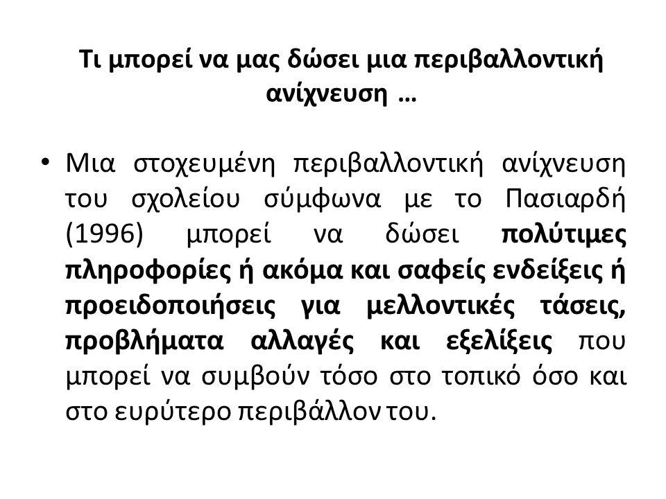 ΙΒ' Δημοτικό Σχολείο Πάφου «Πεύκιος Γεωργιάδης» Ακολουθεί μία σύντομη περιβαλλοντική ανάλυση του σχολικού οργανισμού σε μια ανάλυση S.W.O.T