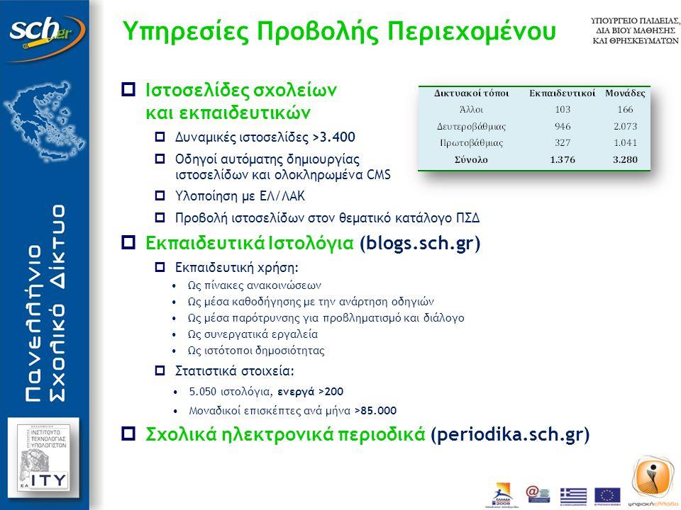 Υπηρεσίες Προβολής Περιεχομένου  Ιστοσελίδες σχολείων και εκπαιδευτικών  Δυναμικές ιστοσελίδες >3.400  Οδηγοί αυτόματης δημιουργίας ιστοσελίδων και ολοκληρωμένα CMS  Υλοποίηση με ΕΛ/ΛΑΚ  Προβολή ιστοσελίδων στον θεματικό κατάλογο ΠΣΔ  Εκπαιδευτικά Ιστολόγια (blogs.sch.gr)  Εκπαιδευτική χρήση: •Ως πίνακες ανακοινώσεων •Ως μέσα καθοδήγησης με την ανάρτηση οδηγιών •Ως μέσα παρότρυνσης για προβληματισμό και διάλογο •Ως συνεργατικά εργαλεία •Ως ιστότοποι δημοσιότητας  Στατιστικά στοιχεία: •5.050 ιστολόγια, ενεργά >200 •Μοναδικοί επισκέπτες ανά μήνα >85.000  Σχολικά ηλεκτρονικά περιοδικά (periodika.sch.gr)