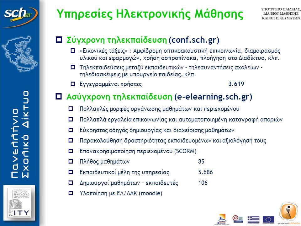  Σύγχρονη τηλεκπαίδευση (conf.sch.gr)  «Εικονικές τάξεις» : Αμφίδρομη οπτικοακουστική επικοινωνία, διαμοιρασμός υλικού και εφαρμογών, χρήση ασπροπίνακα, πλοήγηση στο Διαδίκτυο, κλπ.