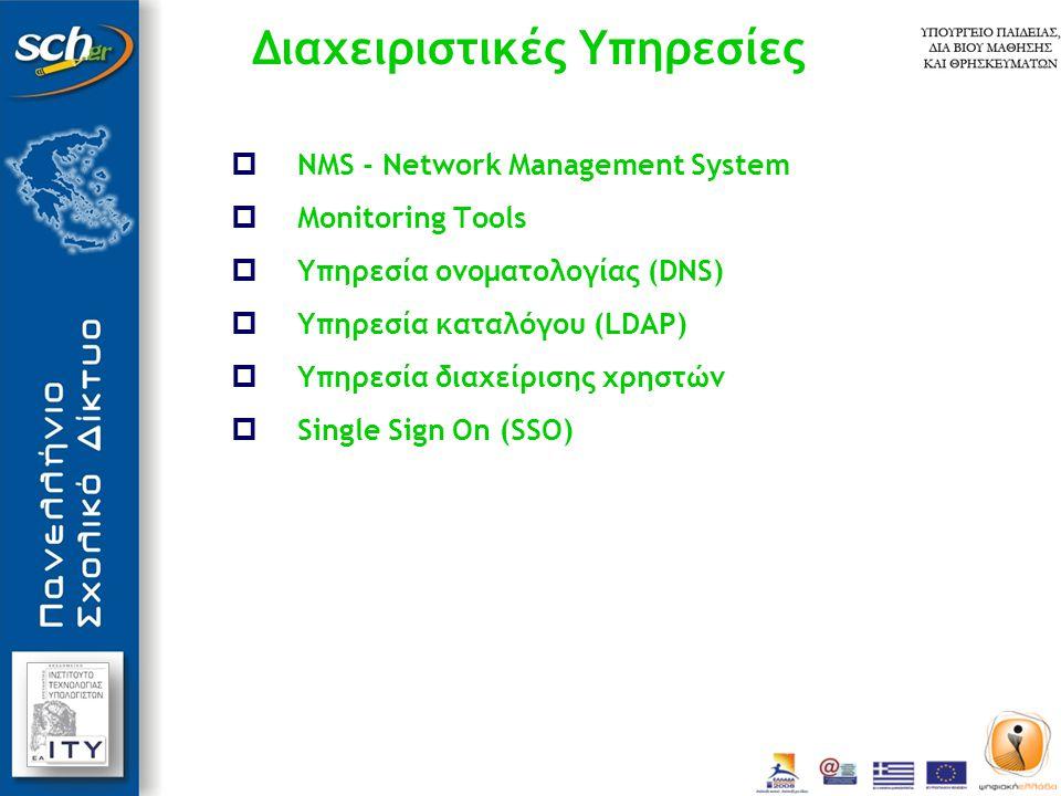  NMS - Network Management System  Monitoring Tools  Υπηρεσία ονοματολογίας (DNS)  Υπηρεσία καταλόγου (LDAP)  Υπηρεσία διαχείρισης χρηστών  Single Sign On (SSO) Διαχειριστικές Υπηρεσίες