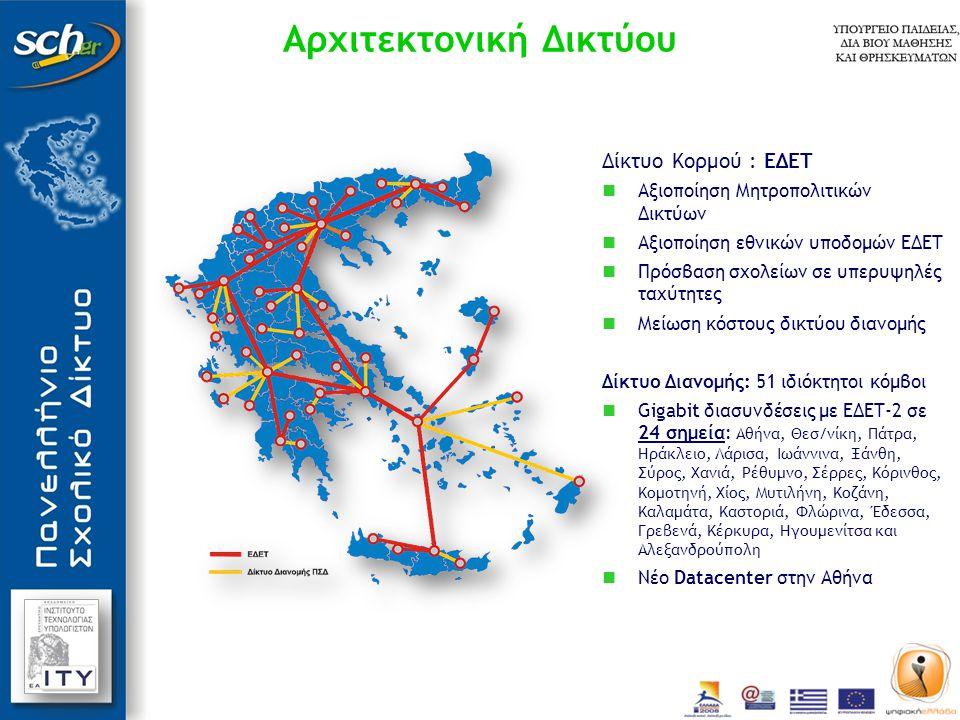 Απουσία σημείου παρουσίας του ΕΔΕΤ-3 και του ΠΣΔ από τον Δήμο που έχει αναπτύξει μητροπολιτικό οπτικό δίκτυο  26 Δήμοι στους οποίους έχει υλοποιηθεί μητροπολιτικό οπτικό δίκτυο και δεν υπάρχει σημείο παρουσίας του ΠΣΔ ή του ΕΔΕΤ-3.