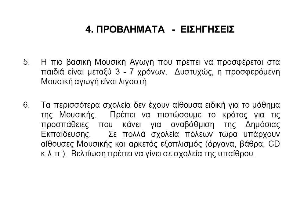 7.ΠΡΟΒΛΗΜΑΤΑ - ΕΙΣΗΓΗΣΕΙΣ 7.