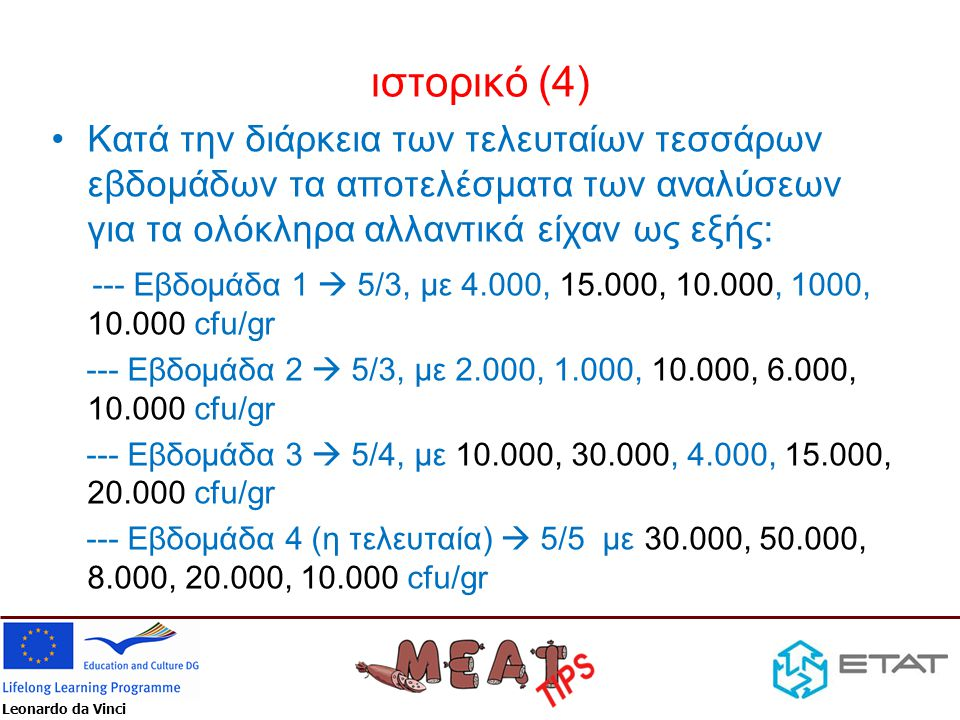 Leonardo da Vinci ιστορικό (5) •Κατά την ίδια περίοδο τα αποτελέσματα για το συσκευασμένο προϊόν είχαν ως εξής: --- Εβδομάδα 1  5/3, με 10.000, 8.000, 4.000, 2.000, 6.000 cfu/gr --- Εβδομάδα 2  5/4, με 5.000, 10.000, 20.000, 20.000, 15.000 cfu/gr --- Εβδομάδα 3  5/4, με 30.000, 20.000, 50.000, 5.000, 10.000 cfu/gr --- Εβδομάδα 4 (η τελευταία)  5/5, 30,000, 40.000, 60.000, 40.000, 50.000 cfu/gr