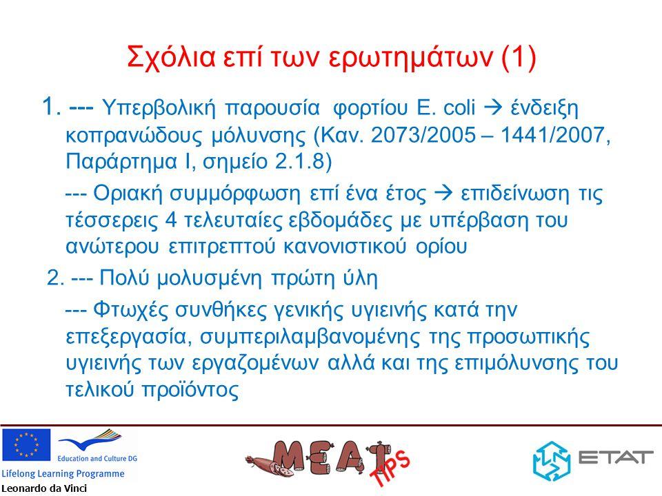 Leonardo da Vinci Σχόλια επί των ερωτημάτων (2) --- Το βακτηριακό φορτίο αυξάνεται κατά: -- την προετοιμασία του κρέατος για περεταίρω επεξεργασία (κοπή, αποστέωση) -- προετοιμασία μίγματος (ζύμης) --- Χαμηλό pH and a w  εμπόδια για ανάπτυξη E.