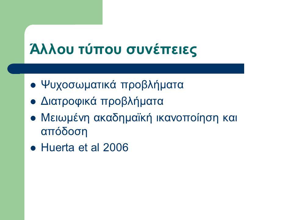 Άλλου τύπου συνέπειες  Ψυχοσωματικά προβλήματα  Διατροφικά προβλήματα  Μειωμένη ακαδημαϊκή ικανοποίηση και απόδοση  Huerta et al 2006