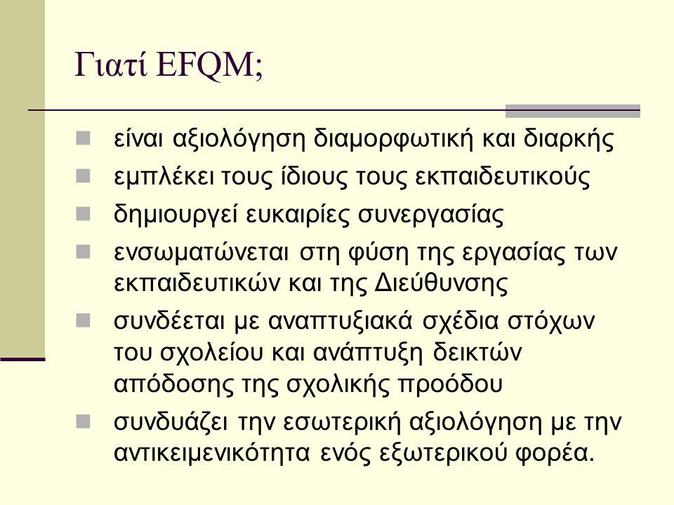 Γιατί EFQM;  είναι αξιολόγηση διαμορφωτική και διαρκής  εμπλέκει τους ίδιους τους εκπαιδευτικούς  δημιουργεί ευκαιρίες συνεργασίας  ενσωματώνεται