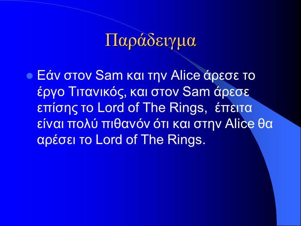 Παράδειγμα  Εάν στον Sam και την Alice άρεσε το έργο Τιτανικός, και στον Sam άρεσε επίσης το Lord of The Rings, έπειτα είναι πολύ πιθανόν ότι και στην Alice θα αρέσει το Lord of The Rings.