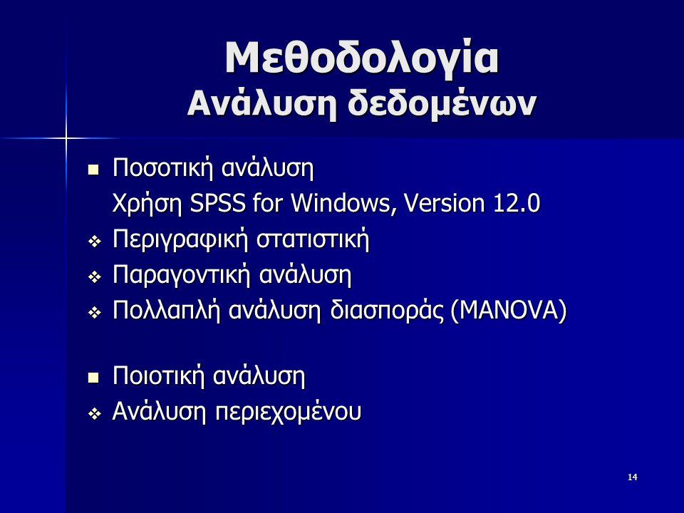 14 Μεθοδολογία Ανάλυση δεδομένων  Ποσοτική ανάλυση Χρήση SPSS for Windows, Version 12.0  Περιγραφική στατιστική  Παραγοντική ανάλυση  Πολλαπλή ανάλυση διασποράς (MANOVA)  Ποιοτική ανάλυση  Ανάλυση περιεχομένου