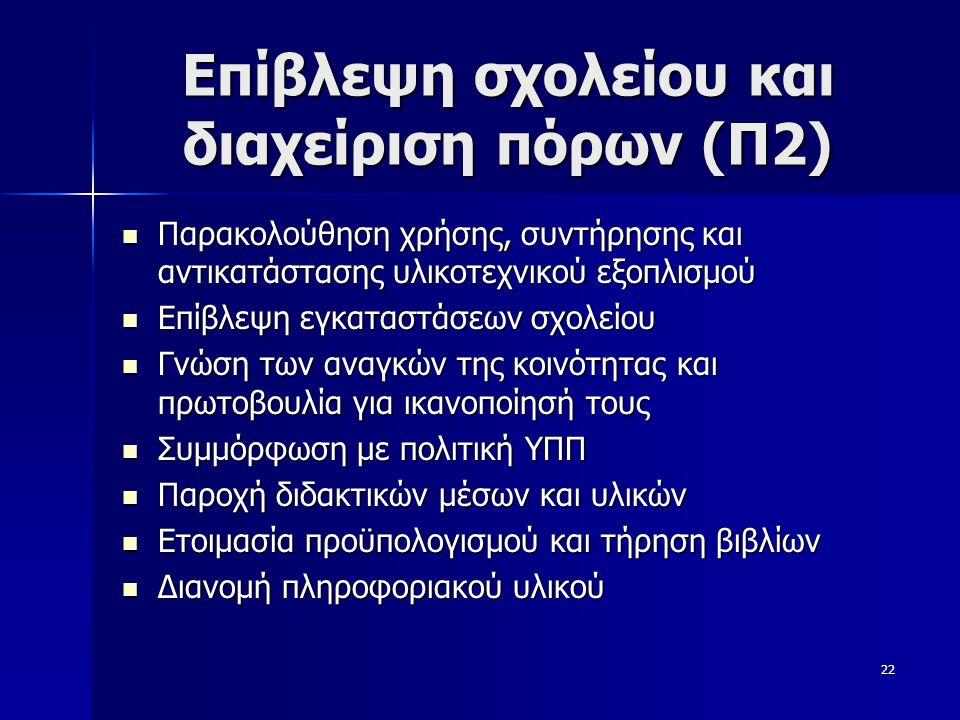 22 Επίβλεψη σχολείου και διαχείριση πόρων (Π2)  Παρακολούθηση χρήσης, συντήρησης και αντικατάστασης υλικοτεχνικού εξοπλισμού  Επίβλεψη εγκαταστάσεων