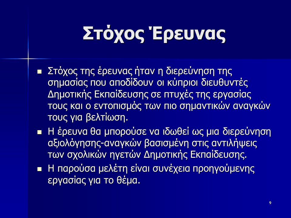 9 Στόχος Έρευνας  Στόχος της έρευνας ήταν η διερεύνηση της σημασίας που αποδίδουν οι κύπριοι διευθυντές Δημοτικής Εκπαίδευσης σε πτυχές της εργασίας τους και ο εντοπισμός των πιο σημαντικών αναγκών τους για βελτίωση.