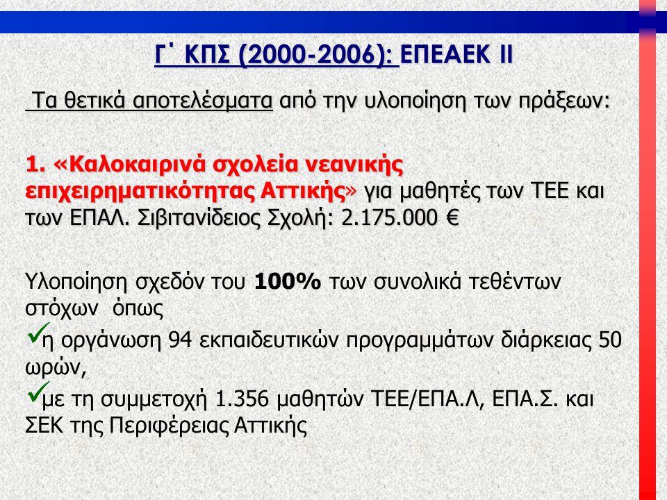 Γ΄ ΚΠΣ (2000-2006): ΕΠΕΑΕΚ ΙΙ Τα θετικά αποτελέσματα από την υλοποίηση των πράξεων: Τα θετικά αποτελέσματα από την υλοποίηση των πράξεων: 1. «Καλοκαιρ