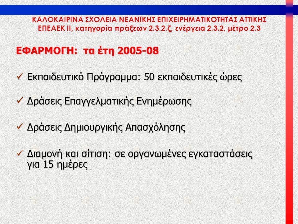 ΚΑΛΟΚΑΙΡΙΝΑ ΣΧΟΛΕΙΑ ΝΕΑΝΙΚΗΣ ΕΠΙΧΕΙΡΗΜΑΤΙΚΟΤΗΤΑΣ ΑΤΤΙΚΗΣ ΕΠΕΑΕΚ ΙΙ, κατηγορία πράξεων 2.3.2.ζ, ενέργεια 2.3.2, μέτρο 2.3 ΕΦΑΡΜΟΓΗ: τα έτη 2005-08  Εκ