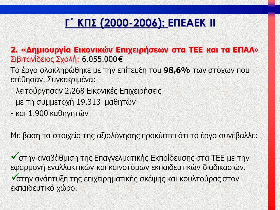 Γ΄ ΚΠΣ (2000-2006): ΕΠΕΑΕΚ ΙΙ 2. «Δημιουργία Εικονικών Επιχειρήσεων στα ΤΕΕ και τα ΕΠΑΛ» Σιβιτανίδειος Σχολή: 6.055.000 € Το έργο ολοκληρώθηκε με την