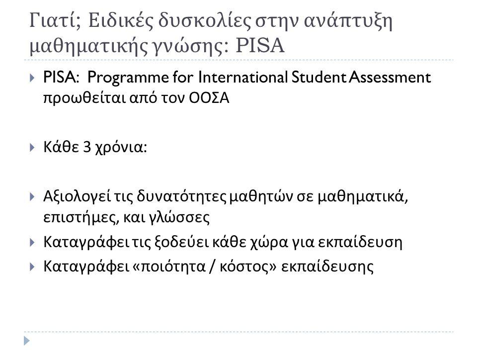 PISA: Αποτελέσματα στα Μαθηματικά για Χώρες που Εκπροσωπούνται στο TALETE  Στην τελευταία έρευνα βρέθηκαν οι παρακάτω επιδόσεις για μαθητές 15 ετών ΙταλίαΕλλάδαΤουρκίαΒουλγαρία 483466445428 Μέσος όρος (66 χώρες ) Αγόρια μέσος όροςΚορίτσια μέσος όρος 496501490  Από 487 και κάτω η απόκλιση είναι στατιστικά σημαντική  Στοιχεία : http://www.oecd.org/dataoecd/54/12/46643496.pdf http://www.oecd.org/dataoecd/54/12/46643496.pdf