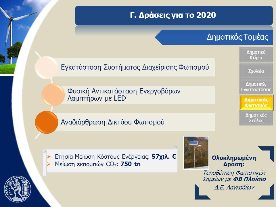 Γ. Δράσεις για το 2020 Δημοτικά Κτίρια Σχολεία Δημοτικές Εγκαταστάσεις Δημοτικός Φωτισμός Δημοτικός Στόλος Δημοτικός Τομέας  Ετήσια Μείωση Κόστους Εν