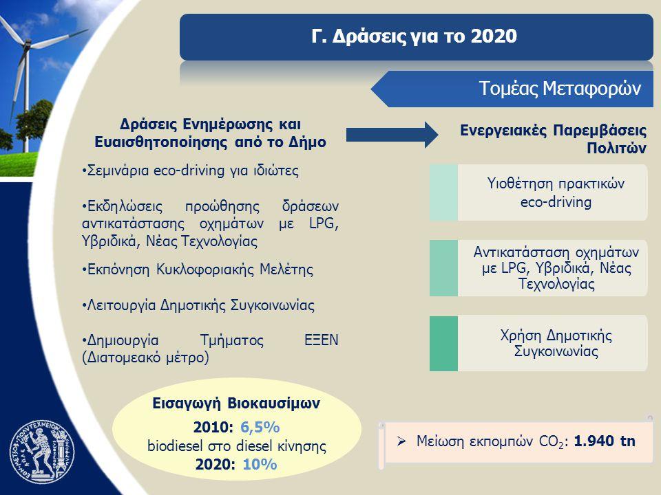 Τομέας Μεταφορών Υιοθέτηση πρακτικών eco-driving Αντικατάσταση οχημάτων με LPG, Υβριδικά, Νέας Τεχνολογίας Χρήση Δημοτικής Συγκοινωνίας Γ.