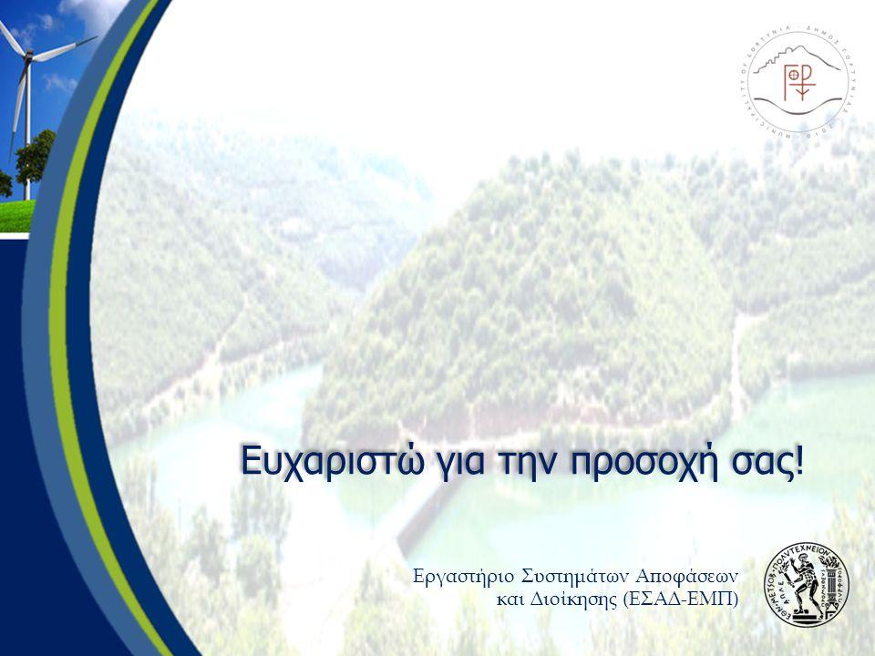 Ευχαριστώ για την προσοχή σας! Εργαστήριο Συστημάτων Αποφάσεων και Διοίκησης (ΕΣΑΔ-ΕΜΠ)