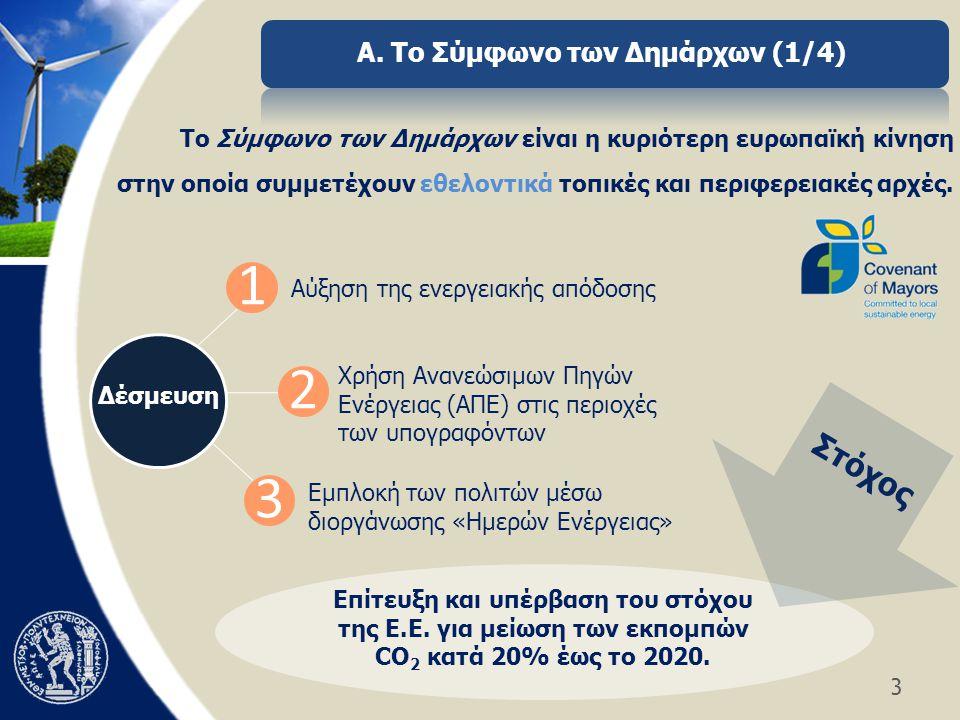 3 Α. Το Σύμφωνο των Δημάρχων (1/4) Το Σύμφωνο των Δημάρχων είναι η κυριότερη ευρωπαϊκή κίνηση στην οποία συμμετέχουν εθελοντικά τοπικές και περιφερεια