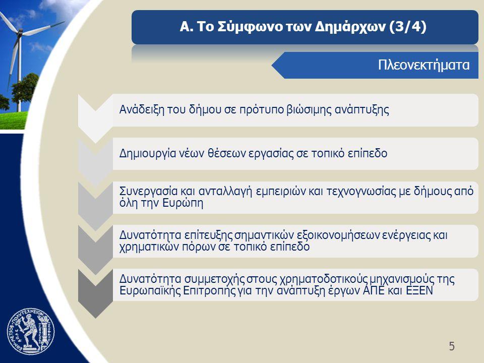 5 Α. Το Σύμφωνο των Δημάρχων (3/4) Πλεονεκτήματα Ανάδειξη του δήμου σε πρότυπο βιώσιμης ανάπτυξης Δημιουργία νέων θέσεων εργασίας σε τοπικό επίπεδο Συ