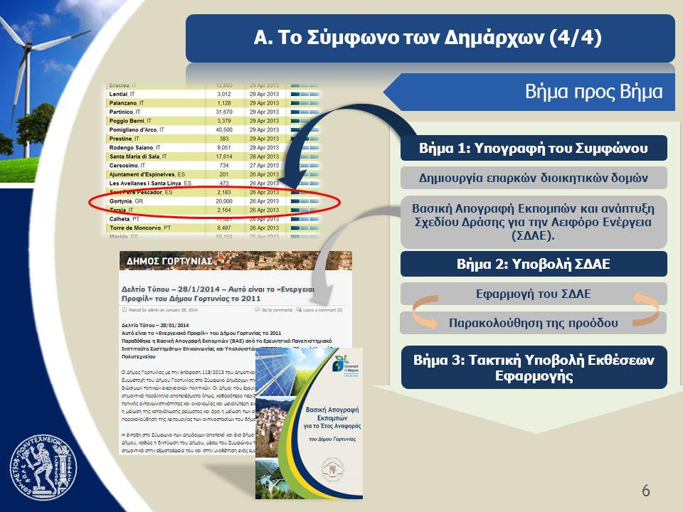 6 Α. Το Σύμφωνο των Δημάρχων (4/4) Δημιουργία επαρκών διοικητικών δομών Βήμα 2: Υποβολή ΣΔΑΕ Εφαρμογή του ΣΔΑΕ Παρακολούθηση της προόδου Βήμα 3: Τακτι