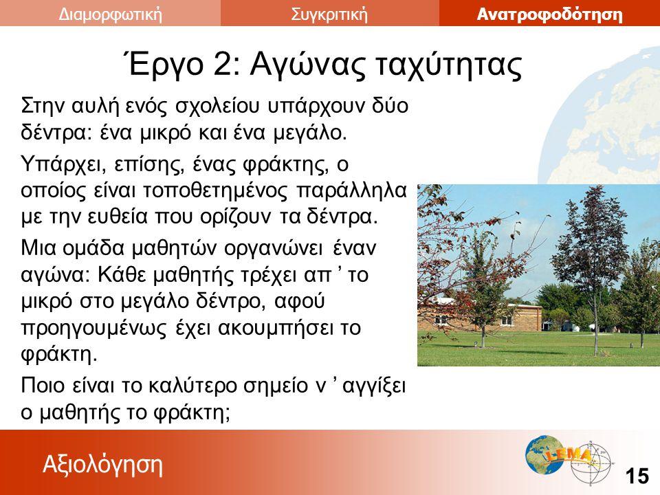 Αξιολόγηση 15 ΑνατροφοδότησηΣυγκριτικήΔιαμορφωτική Έργο 2: Αγώνας ταχύτητας Στην αυλή ενός σχολείου υπάρχουν δύο δέντρα: ένα μικρό και ένα μεγάλο.
