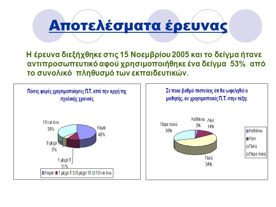 Αποτελέσματα έρευνας Η έρευνα διεξήχθηκε στις 15 Νοεμβρίου 2005 και το δείγμα ήτανε αντιπροσωπευτικό αφού χρησιμοποιήθηκε ένα δείγμα 53% από το συνολικό πληθυσμό των εκπαιδευτικών.